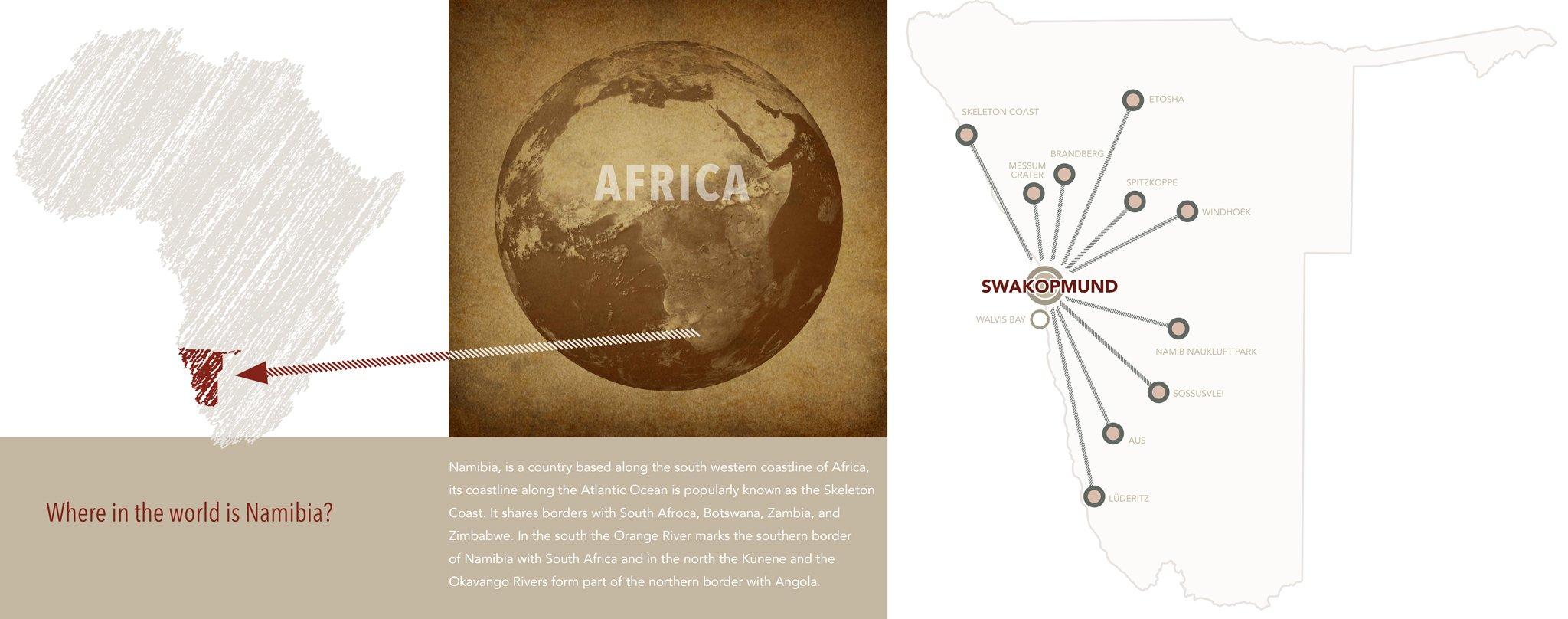 Destination Swakopmund